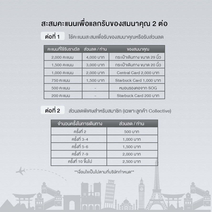 สิทธิพิเศษลูกค้าคนสำคัญของ Siam Orchard Group